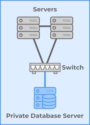 Server Clusters Windows Network Load Balancing