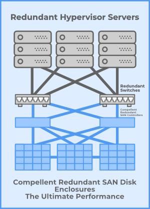 load balancers cloud 8